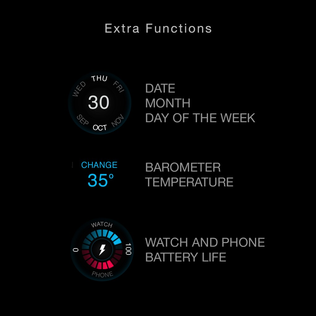 Odyssey watch face functions android wear